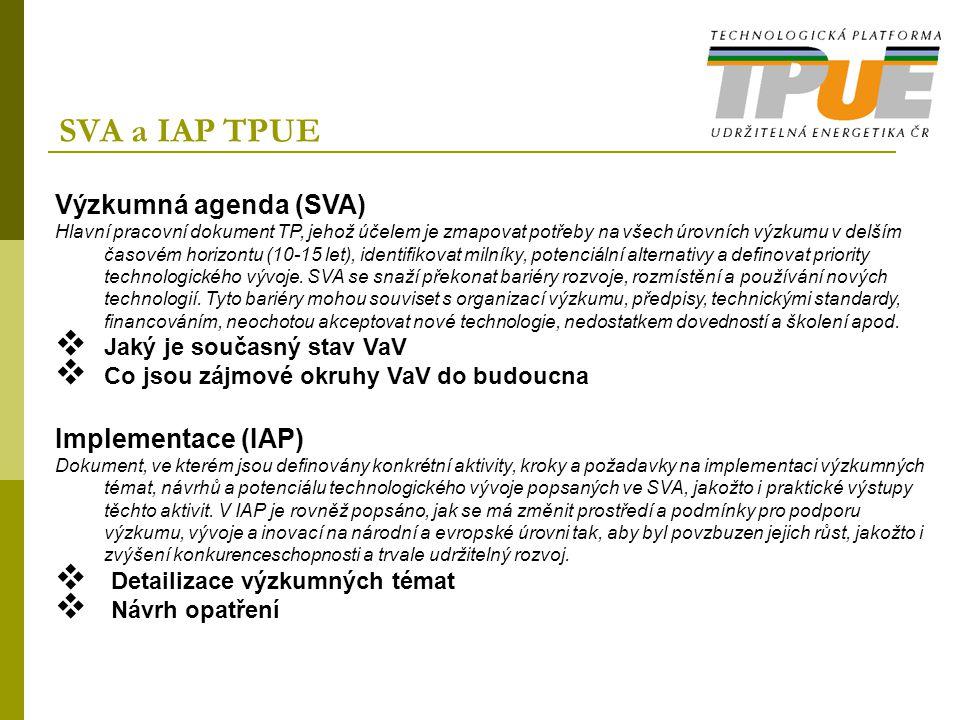 SVA a IAP TPUE Výzkumná agenda (SVA) Hlavní pracovní dokument TP, jehož účelem je zmapovat potřeby na všech úrovních výzkumu v delším časovém horizontu (10-15 let), identifikovat milníky, potenciální alternativy a definovat priority technologického vývoje.