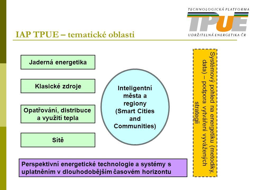 IAP TPUE – tematické oblasti Jaderná energetika Klasické zdroje Opatřování, distribuce a využití tepla Sítě Inteligentní města a regiony (Smart Cities