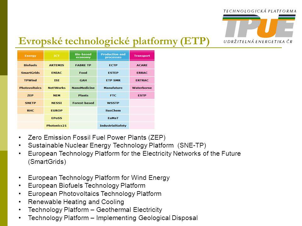 Evropské technologické platformy (ETP) Zero Emission Fossil Fuel Power Plants (ZEP) Sustainable Nuclear Energy Technology Platform (SNE-TP) European T