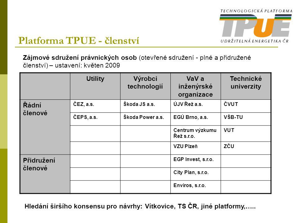 Platforma TPUE - členství UtilityVýrobci technologií VaV a inženýrské organizace Technické univerzity Řádní členové ČEZ, a.s.Škoda JS a.s.ÚJV Řež a.s.ČVUT ČEPS, a.s.Škoda Power a.s.EGÚ Brno, a.s.VŠB-TU Centrum výzkumu Řež s.r.o.