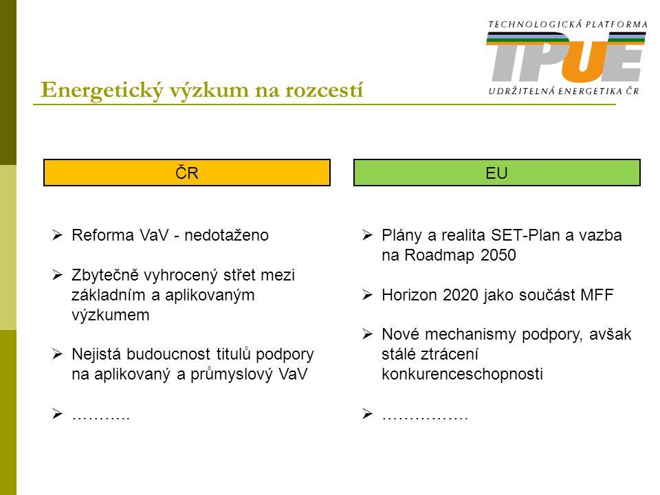 """Cíle platformy TPUE Dvě základní oblasti aktivit: posílení zapojení českých subjektů do výzkumu v EU a aktivit OECD; optimální formulace zájmů na účasti v demonstračních projektech (průmysl + dodavatelé + výzkum) 1. Mezinárodní osa - posílení zapojení českých subjektů do výzkumu v EU a aktivit OECD; optimální formulace zájmů na účasti v demonstračních projektech (průmysl + dodavatelé + výzkum) lepšení orientace aplikovaného výzkumu a vývoje na potřeby energetického průmyslu (využitelnost produktů) a spolupráce se státní správou na formulaci strategie výzkumu v energetice (p 2.""""Národní osa - zlepšení orientace aplikovaného výzkumu a vývoje na potřeby energetického průmyslu (využitelnost produktů) a spolupráce se státní správou na formulaci strategie výzkumu v energetice (priority pro VaV v energetice v ČR)"""