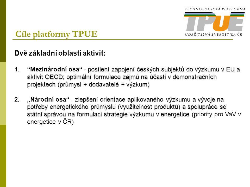 Cíle platformy TPUE Dvě základní oblasti aktivit: posílení zapojení českých subjektů do výzkumu v EU a aktivit OECD; optimální formulace zájmů na účas