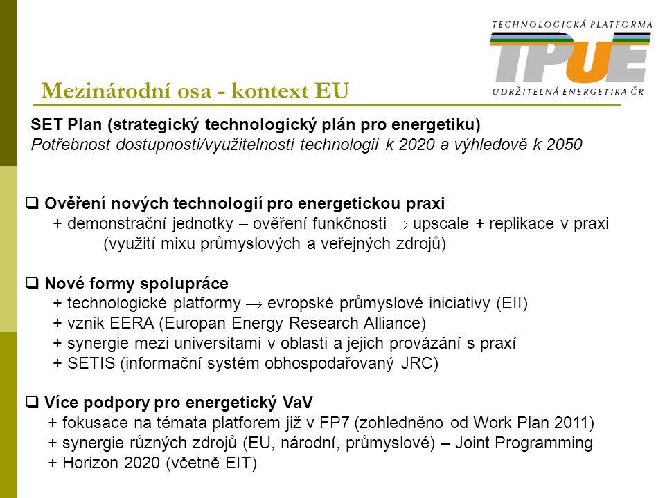 Mezinárodní osa - kontext EU  Ověření nových technologií pro energetickou praxi + demonstrační jednotky – ověření funkčnosti  upscale + replikace v praxi (využití mixu průmyslových a veřejných zdrojů)  Nové formy spolupráce + technologické platformy  evropské průmyslové iniciativy (EII) + vznik EERA (Europan Energy Research Alliance) + synergie mezi universitami v oblasti a jejich provázání s praxí + SETIS (informační systém obhospodařovaný JRC)  Více podpory pro energetický VaV + fokusace na témata platforem již v FP7 (zohledněno od Work Plan 2011) + synergie různých zdrojů (EU, národní, průmyslové) – Joint Programming + Horizon 2020 (včetně EIT) SET Plan (strategický technologický plán pro energetiku) Potřebnost dostupnosti/využitelnosti technologií k 2020 a výhledově k 2050
