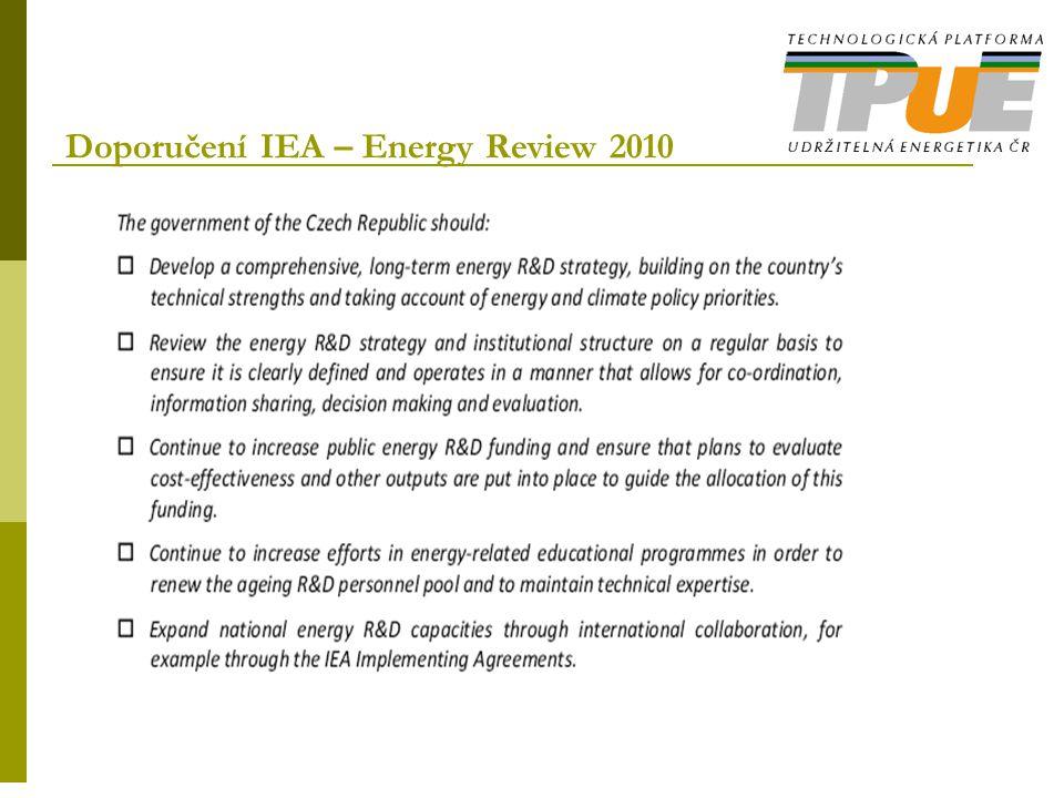 Doporučení IEA – Energy Review 2010