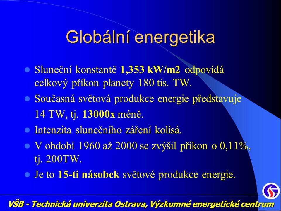 Globální energetika Sluneční konstantě 1,353 kW/m2 odpovídá celkový příkon planety 180 tis. TW. Současná světová produkce energie představuje 14 TW, t