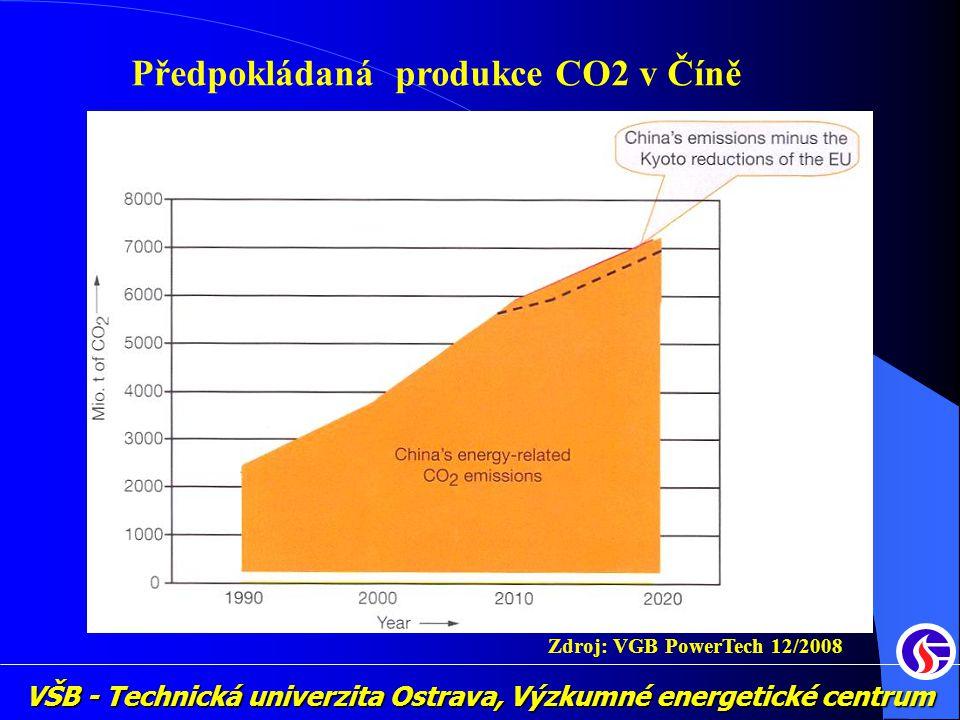 VŠB - Technická univerzita Ostrava, Výzkumné energetické centrum Předpokládaná produkce CO2 v Číně Zdroj: VGB PowerTech 12/2008