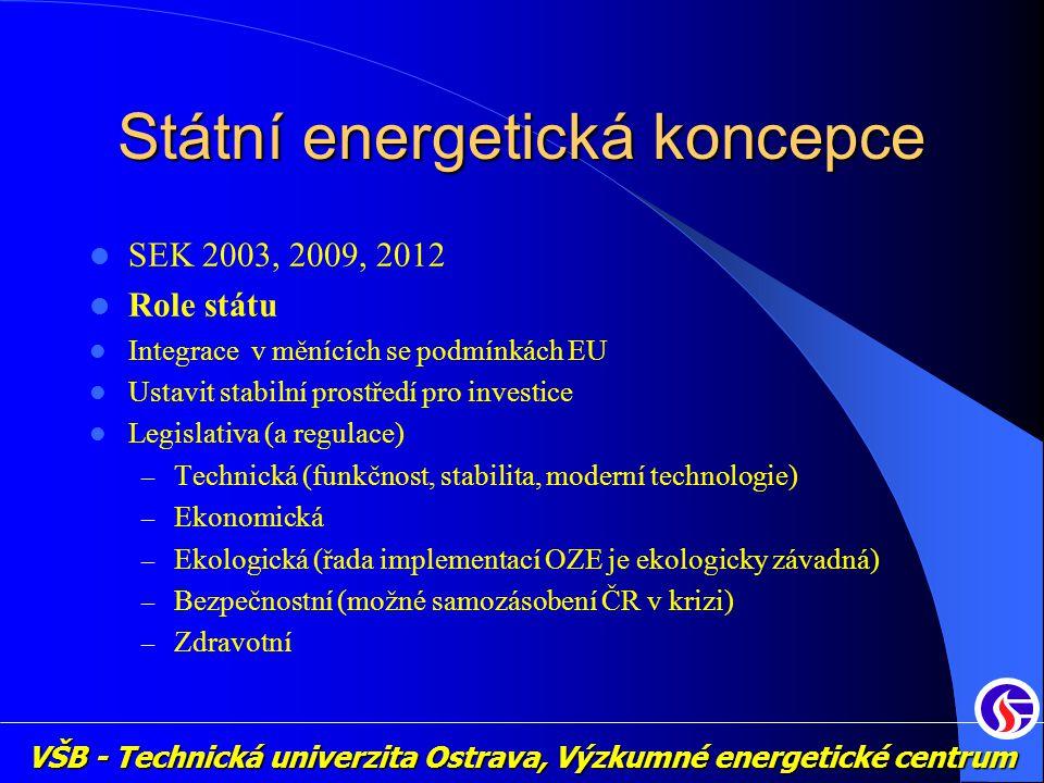 VŠB - Technická univerzita Ostrava, Výzkumné energetické centrum Státní energetická koncepce SEK 2003, 2009, 2012 Role státu Integrace v měnících se podmínkách EU Ustavit stabilní prostředí pro investice Legislativa (a regulace) – Technická (funkčnost, stabilita, moderní technologie) – Ekonomická – Ekologická (řada implementací OZE je ekologicky závadná) – Bezpečnostní (možné samozásobení ČR v krizi) – Zdravotní