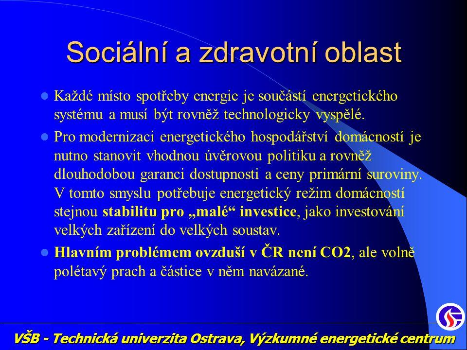 VŠB - Technická univerzita Ostrava, Výzkumné energetické centrum Sociální a zdravotní oblast Každé místo spotřeby energie je součástí energetického sy