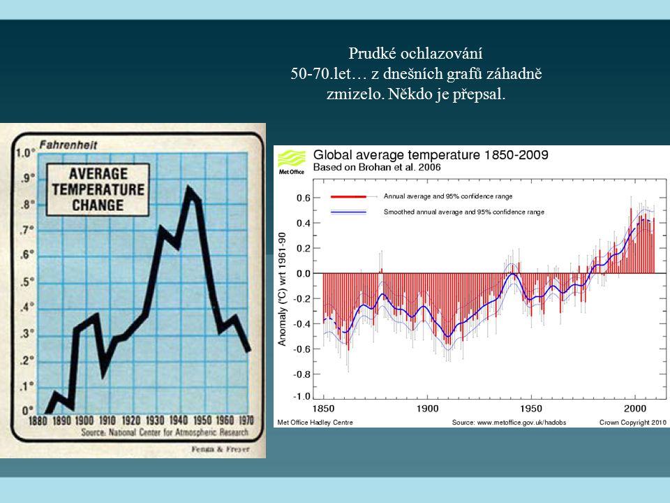 Prudké ochlazování 50-70.let… z dnešních grafů záhadně zmizelo. Někdo je přepsal.