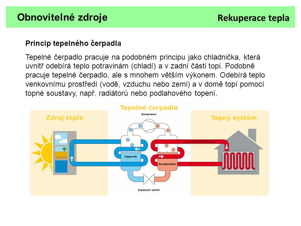 Obnovitelné zdroje Rekuperace tepla Princip tepelného čerpadla Tepelné čerpadlo pracuje na podobném principu jako chladnička, která uvnitř odebírá tep
