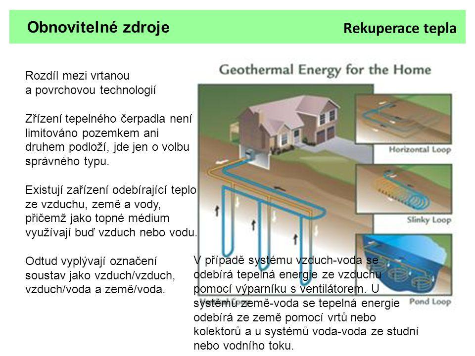 Obnovitelné zdroje Rekuperace tepla Rozdíl mezi vrtanou a povrchovou technologií Zřízení tepelného čerpadla není limitováno pozemkem ani druhem podlož