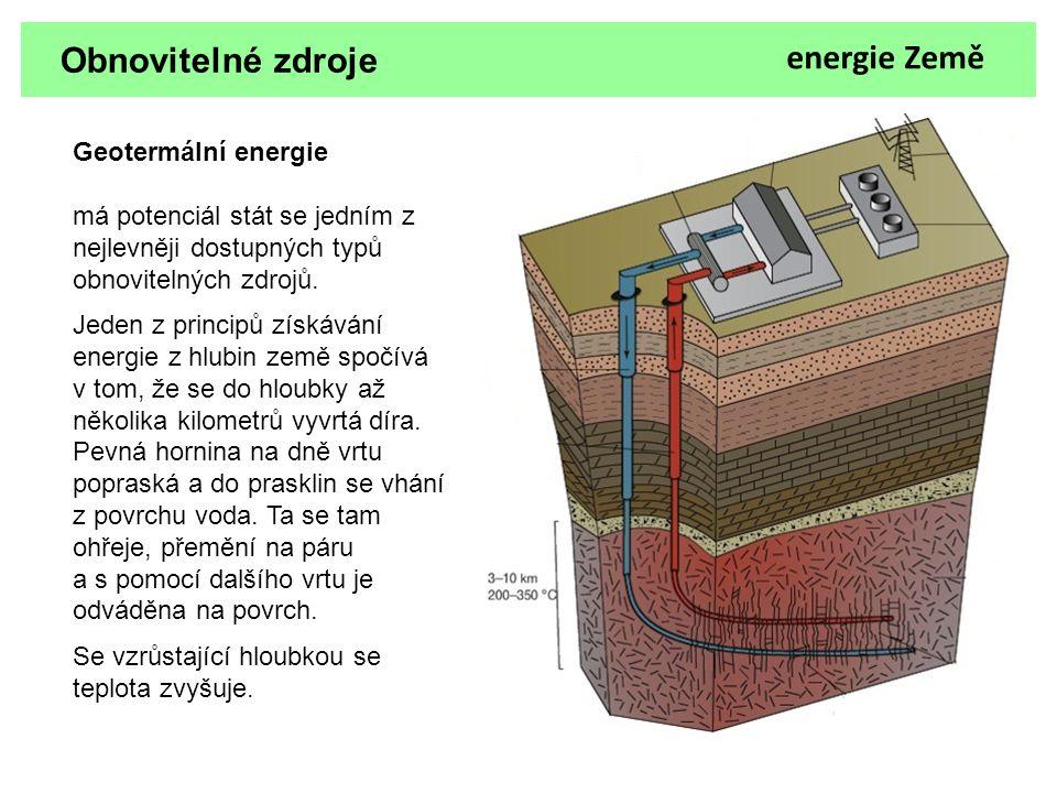 Obnovitelné zdroje energie Země Geotermální energie má potenciál stát se jedním z nejlevněji dostupných typů obnovitelných zdrojů. Jeden z principů zí