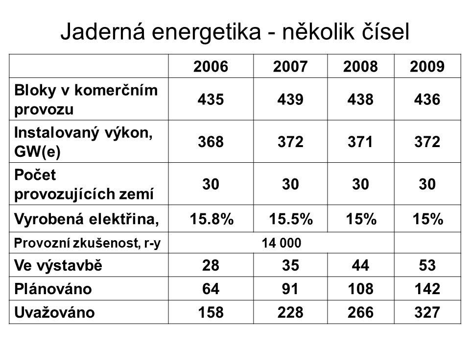 Jaderná energetika - několik čísel 20062007 20082009 Bloky v komerčním provozu 435439438436 Instalovaný výkon, GW(e) 368372371372 Počet provozujících