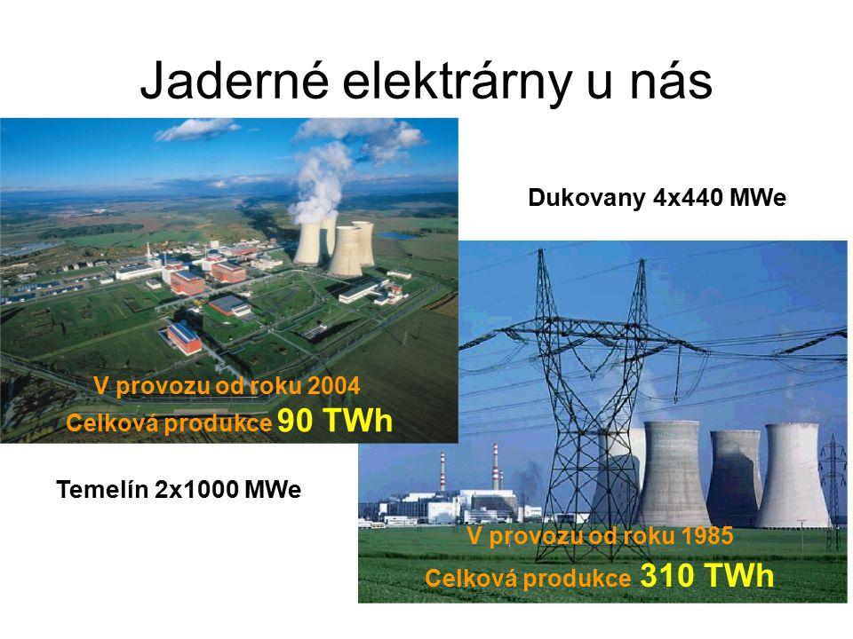 Dukovany 4x440 MWe V provozu od roku 1985 Celková produkce 310 TWh Temelín 2x1000 MWe V provozu od roku 2004 Celková produkce 90 TWh Jaderné elektrárn