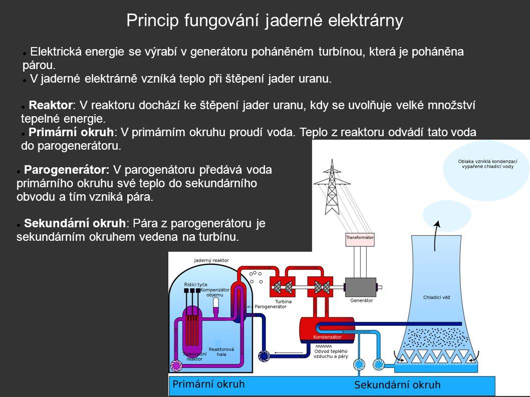 Turbína: Pára ze sekundárního okruhu roztočí turbínu, která pohání generátor elektrické energie.