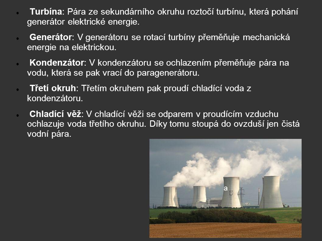 Turbína: Pára ze sekundárního okruhu roztočí turbínu, která pohání generátor elektrické energie. Generátor: V generátoru se rotací turbíny přeměňuje m