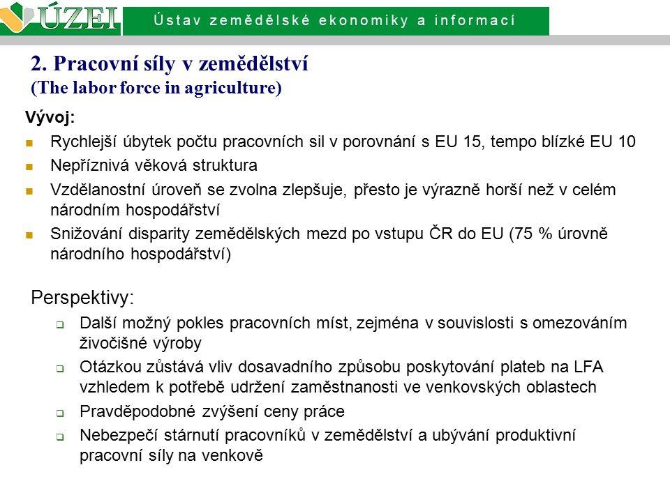 2. Pracovní síly v zemědělství (The labor force in agriculture) Vývoj: Rychlejší úbytek počtu pracovních sil v porovnání s EU 15, tempo blízké EU 10 N