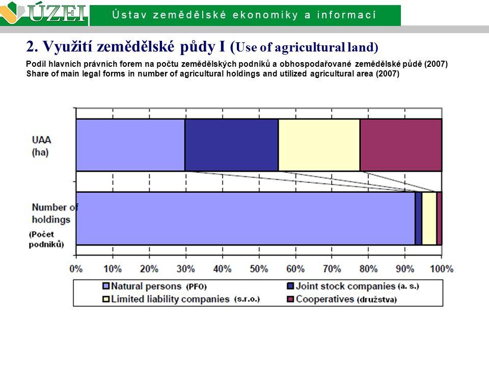 2. Využití zemědělské půdy I ( Use of agricultural land) Podíl hlavních právních forem na počtu zemědělských podniků a obhospodařované zemědělské půdě