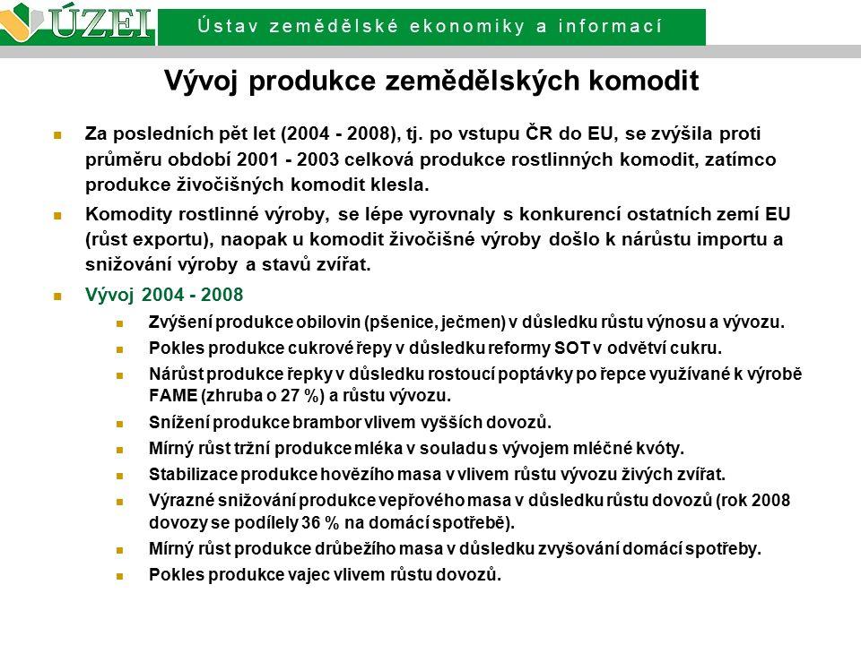 Vývoj produkce zemědělských komodit Za posledních pět let (2004 - 2008), tj. po vstupu ČR do EU, se zvýšila proti průměru období 2001 - 2003 celková p