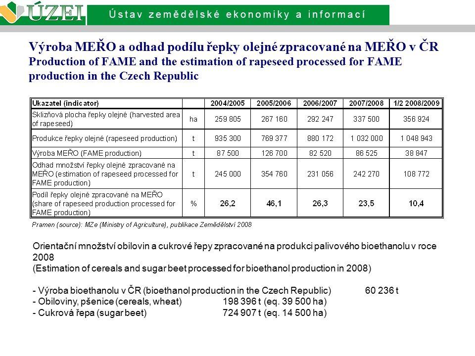 Výroba MEŘO a odhad podílu řepky olejné zpracované na MEŘO v ČR Production of FAME and the estimation of rapeseed processed for FAME production in the