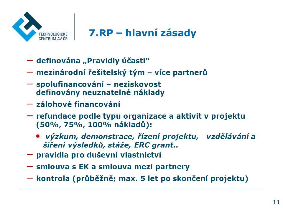 """11 7.RP – hlavní zásady − definována """"Pravidly účasti − mezinárodní řešitelský tým – více partnerů − spolufinancování – neziskovost definovány neuznatelné náklady − zálohové financování − refundace podle typu organizace a aktivit v projektu (50%, 75%, 100% nákladů): výzkum, demonstrace, řízení projektu, vzdělávání a šíření výsledků, stáže, ERC grant.."""