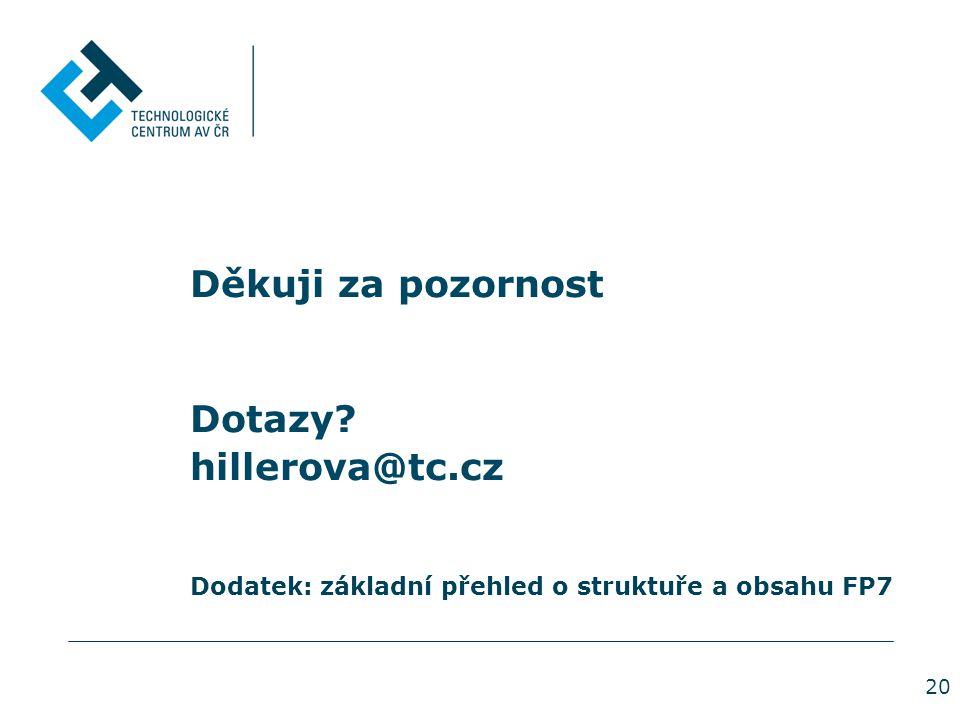 20 Děkuji za pozornost Dotazy hillerova@tc.cz Dodatek: základní přehled o struktuře a obsahu FP7