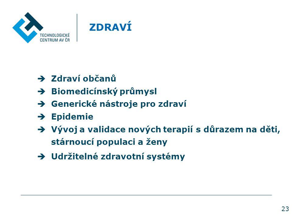 23 ZDRAVÍ  Zdraví občanů  Biomedicínský průmysl  Generické nástroje pro zdraví  Epidemie  Vývoj a validace nových terapií s důrazem na děti, stár