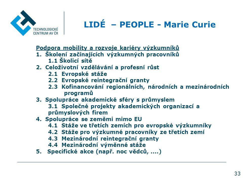 33 LIDÉ – PEOPLE - Marie Curie Podpora mobility a rozvoje kariéry výzkumníků 1. Školení začínajících výzkumných pracovníků 1.1 Školicí sítě 2. Celoživ