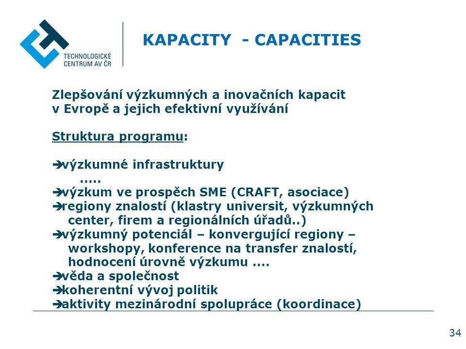 34 KAPACITY - CAPACITIES Zlepšování výzkumných a inovačních kapacit v Evropě a jejich efektivní využívání Struktura programu:  výzkumné infrastruktur