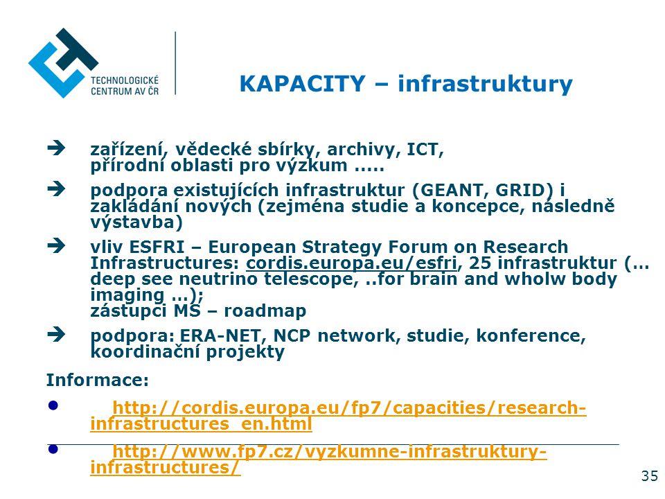 35  zařízení, vědecké sbírky, archivy, ICT, přírodní oblasti pro výzkum.....  podpora existujících infrastruktur (GEANT, GRID) i zakládání nových (z