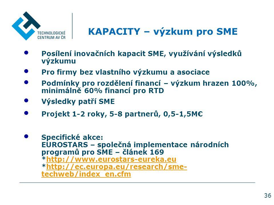 36 Posílení inovačních kapacit SME, využívání výsledků výzkumu Pro firmy bez vlastního výzkumu a asociace Podmínky pro rozdělení financí – výzkum hrazen 100%, minimálně 60% financí pro RTD Výsledky patří SME Projekt 1-2 roky, 5-8 partnerů, 0,5-1,5M€ Specifické akce: EUROSTARS – společná implementace národních programů pro SME – článek 169 *http://www.eurostars-eureka.eu *http://ec.europa.eu/research/sme- techweb/index_en.cfmhttp://www.eurostars-eureka.euhttp://ec.europa.eu/research/sme- techweb/index_en.cfm KAPACITY – výzkum pro SME