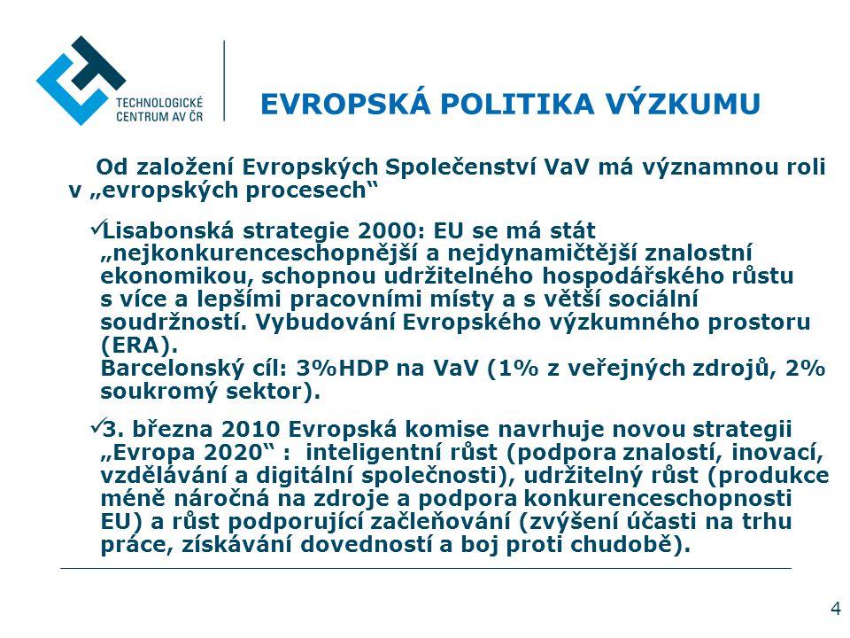 """4 EVROPSKÁ POLITIKA VÝZKUMU Od založení Evropských Společenství VaV má významnou roli v """"evropských procesech Lisabonská strategie 2000: EU se má stát """"nejkonkurenceschopnější a nejdynamičtější znalostní ekonomikou, schopnou udržitelného hospodářského růstu s více a lepšími pracovními místy a s větší sociální soudržností."""