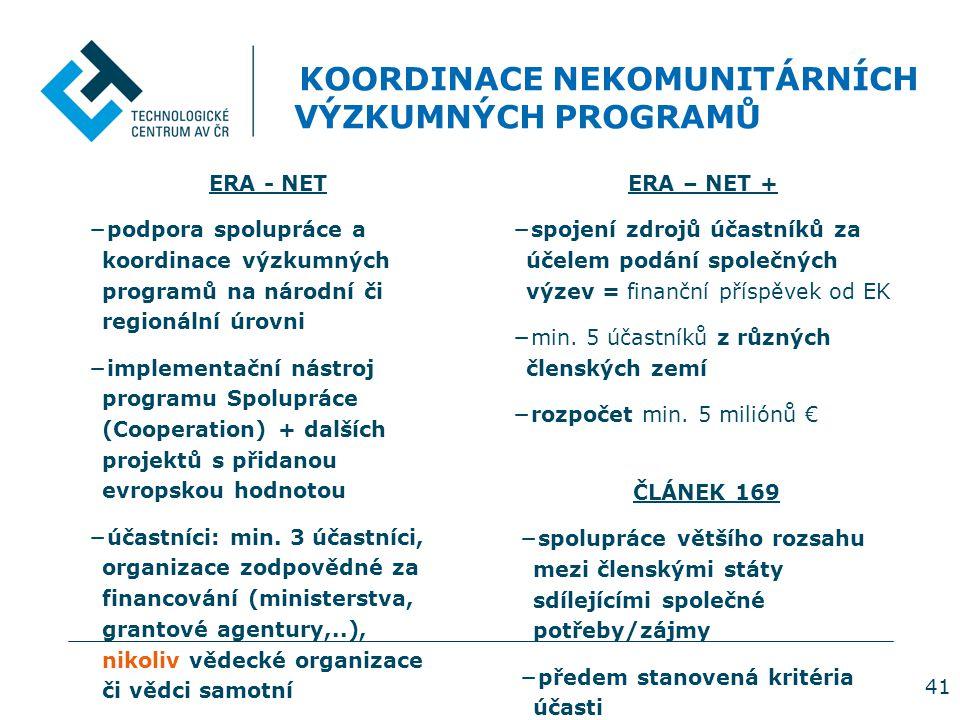 41 KOORDINACE NEKOMUNITÁRNÍCH VÝZKUMNÝCH PROGRAMŮ ERA - NET −podpora spolupráce a koordinace výzkumných programů na národní či regionální úrovni −implementační nástroj programu Spolupráce (Cooperation) + dalších projektů s přidanou evropskou hodnotou −účastníci: min.