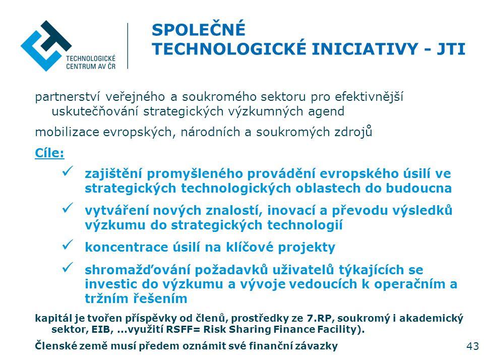 43 SPOLEČNÉ TECHNOLOGICKÉ INICIATIVY - JTI partnerství veřejného a soukromého sektoru pro efektivnější uskutečňování strategických výzkumných agend mobilizace evropských, národních a soukromých zdrojů Cíle: zajištění promyšleného provádění evropského úsilí ve strategických technologických oblastech do budoucna vytváření nových znalostí, inovací a převodu výsledků výzkumu do strategických technologií koncentrace úsilí na klíčové projekty shromažďování požadavků uživatelů týkajících se investic do výzkumu a vývoje vedoucích k operačním a tržním řešením kapitál je tvořen příspěvky od členů, prostředky ze 7.RP, soukromý i akademický sektor, EIB,...využití RSFF= Risk Sharing Finance Facility).