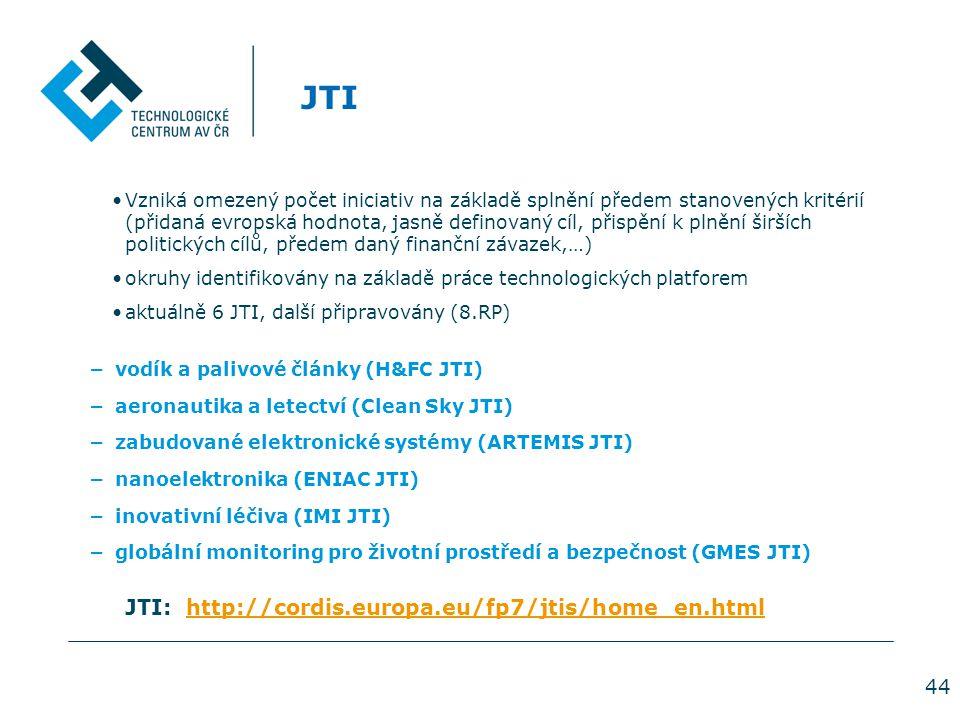 44 JTI Vzniká omezený počet iniciativ na základě splnění předem stanovených kritérií (přidaná evropská hodnota, jasně definovaný cíl, přispění k plnění širších politických cílů, předem daný finanční závazek,…) okruhy identifikovány na základě práce technologických platforem aktuálně 6 JTI, další připravovány (8.RP) −vodík a palivové články (H&FC JTI) −aeronautika a letectví (Clean Sky JTI) −zabudované elektronické systémy (ARTEMIS JTI) −nanoelektronika (ENIAC JTI) −inovativní léčiva (IMI JTI) −globální monitoring pro životní prostředí a bezpečnost (GMES JTI) JTI: http://cordis.europa.eu/fp7/jtis/home_en.htmlhttp://cordis.europa.eu/fp7/jtis/home_en.html