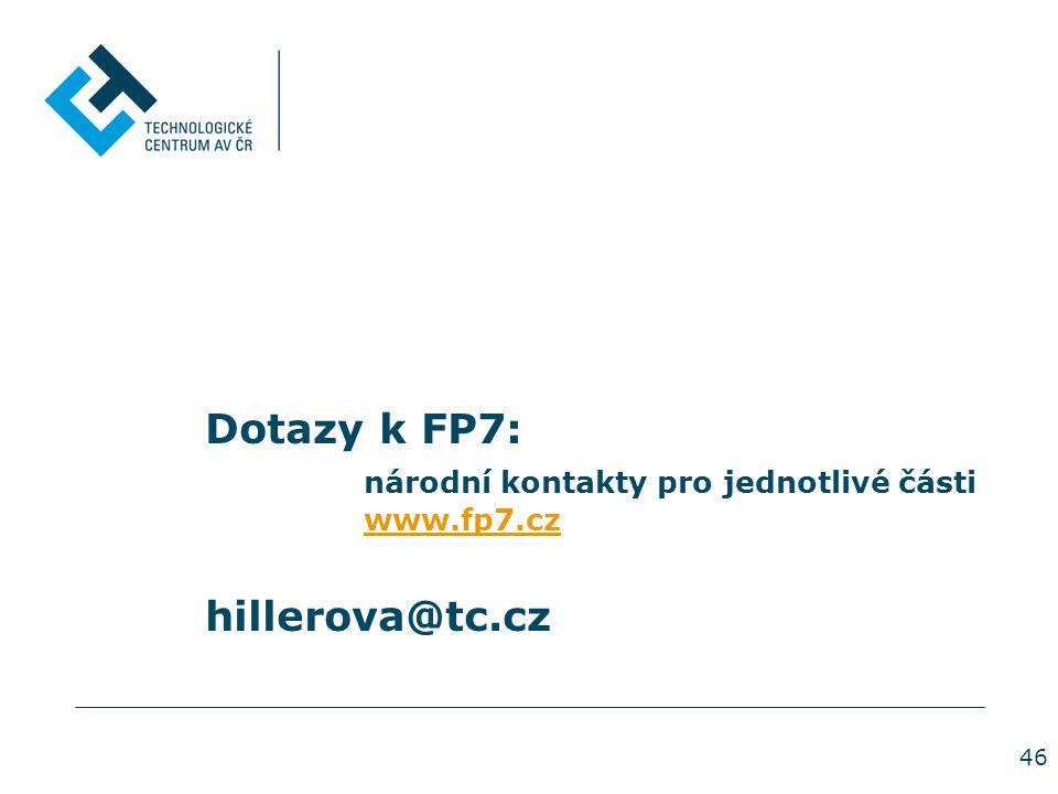 46 Dotazy k FP7: národní kontakty pro jednotlivé části www.fp7.cz www.fp7.cz hillerova@tc.cz
