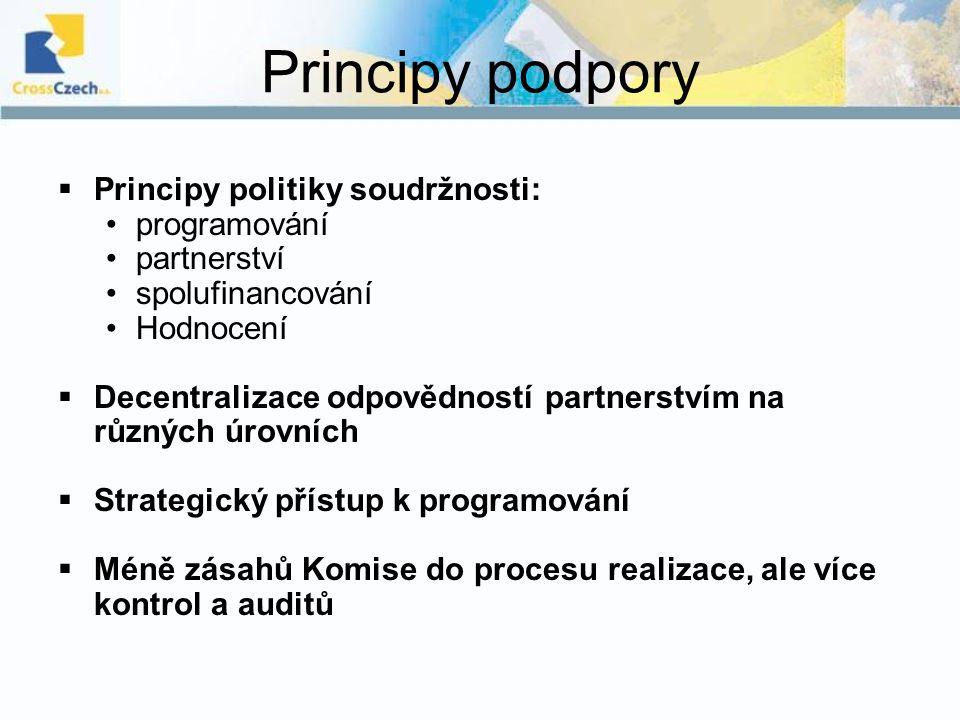 Principy podpory  Principy politiky soudržnosti: programování partnerství spolufinancování Hodnocení  Decentralizace odpovědností partnerstvím na rů