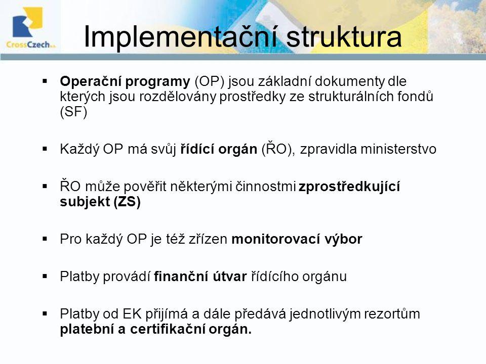 Implementační struktura  Operační programy (OP) jsou základní dokumenty dle kterých jsou rozdělovány prostředky ze strukturálních fondů (SF)  Každý