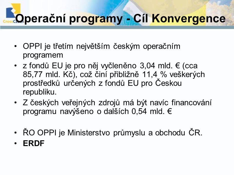 Operační programy - Cíl Konvergence OPPI je třetím největším českým operačním programem z fondů EU je pro něj vyčleněno 3,04 mld. € (cca 85,77 mld. Kč