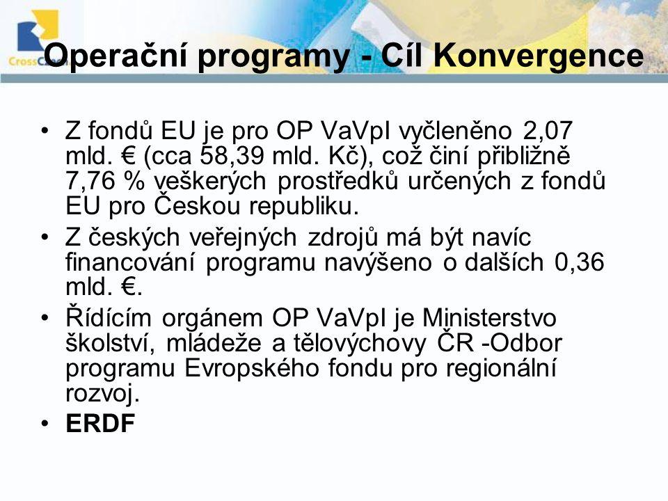 Operační programy - Cíl Konvergence Z fondů EU je pro OP VaVpI vyčleněno 2,07 mld. € (cca 58,39 mld. Kč), což činí přibližně 7,76 % veškerých prostřed