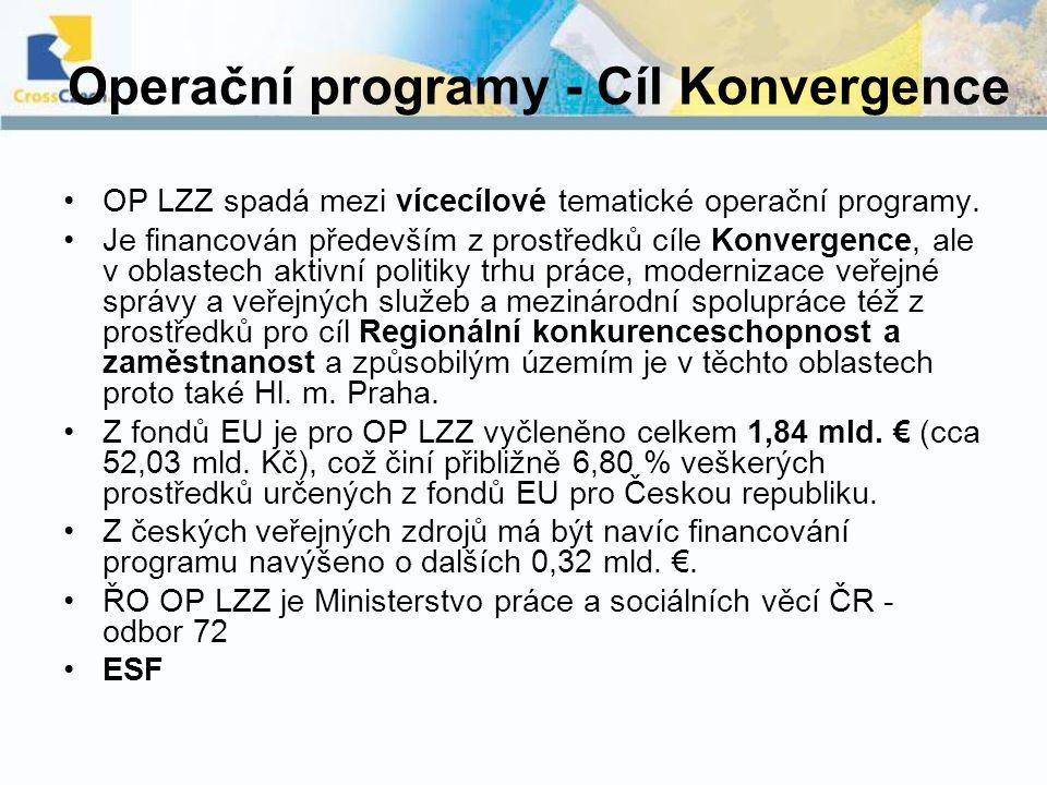 Operační programy - Cíl Konvergence OP LZZ spadá mezi vícecílové tematické operační programy. Je financován především z prostředků cíle Konvergence, a