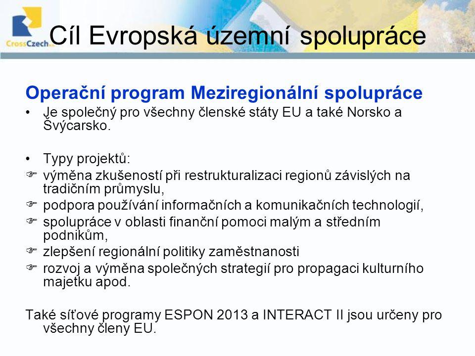 Cíl Evropská územní spolupráce Operační program Meziregionální spolupráce Je společný pro všechny členské státy EU a také Norsko a Švýcarsko. Typy pro