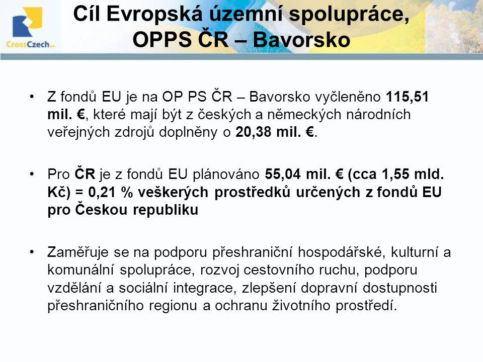 Cíl Evropská územní spolupráce, OPPS ČR – Bavorsko Z fondů EU je na OP PS ČR – Bavorsko vyčleněno 115,51 mil. €, které mají být z českých a německých