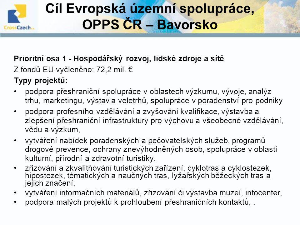 Cíl Evropská územní spolupráce, OPPS ČR – Bavorsko Prioritní osa 1 - Hospodářský rozvoj, lidské zdroje a sítě Z fondů EU vyčleněno: 72,2 mil. € Typy p