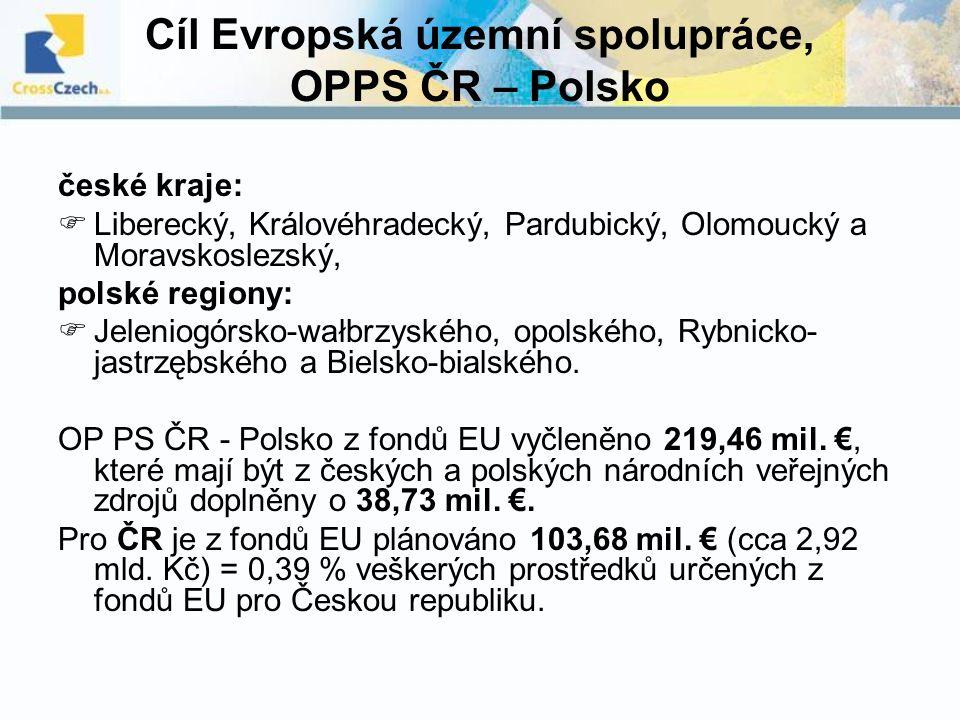 Cíl Evropská územní spolupráce, OPPS ČR – Polsko české kraje:  Liberecký, Královéhradecký, Pardubický, Olomoucký a Moravskoslezský, polské regiony: 