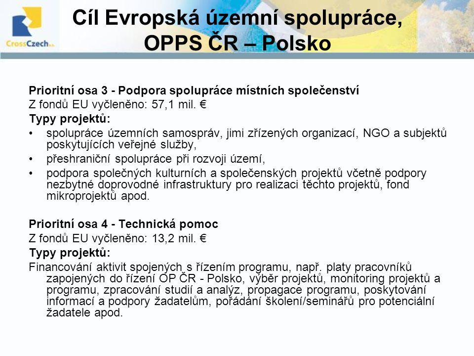 Cíl Evropská územní spolupráce, OPPS ČR – Polsko Prioritní osa 3 - Podpora spolupráce místních společenství Z fondů EU vyčleněno: 57,1 mil. € Typy pro