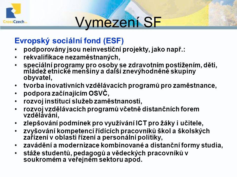 Vymezení SF Evropský sociální fond (ESF) podporovány jsou neinvestiční projekty, jako např.: rekvalifikace nezaměstnaných, speciální programy pro osob