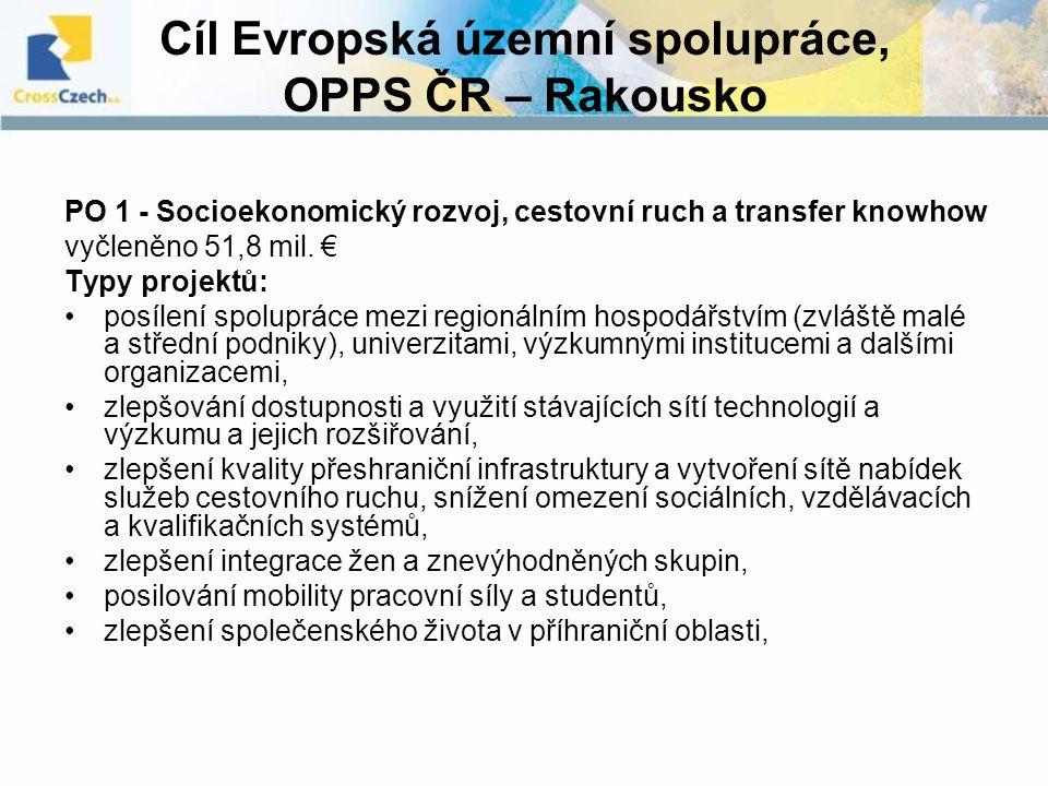 Cíl Evropská územní spolupráce, OPPS ČR – Rakousko PO 1 - Socioekonomický rozvoj, cestovní ruch a transfer knowhow vyčleněno 51,8 mil. € Typy projektů