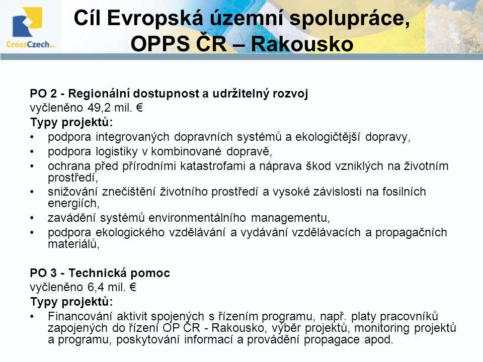 Cíl Evropská územní spolupráce, OPPS ČR – Rakousko PO 2 - Regionální dostupnost a udržitelný rozvoj vyčleněno 49,2 mil. € Typy projektů: podpora integ