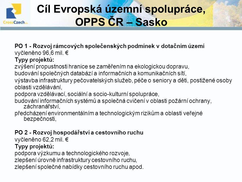 Cíl Evropská územní spolupráce, OPPS ČR – Sasko PO 1 - Rozvoj rámcových společenských podmínek v dotačním území vyčleněno 96,6 mil. € Typy projektů: z